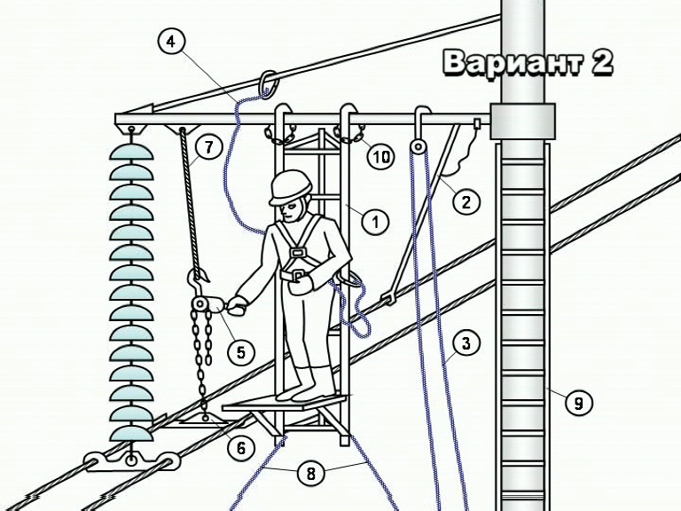 Рисунок. Схема положения