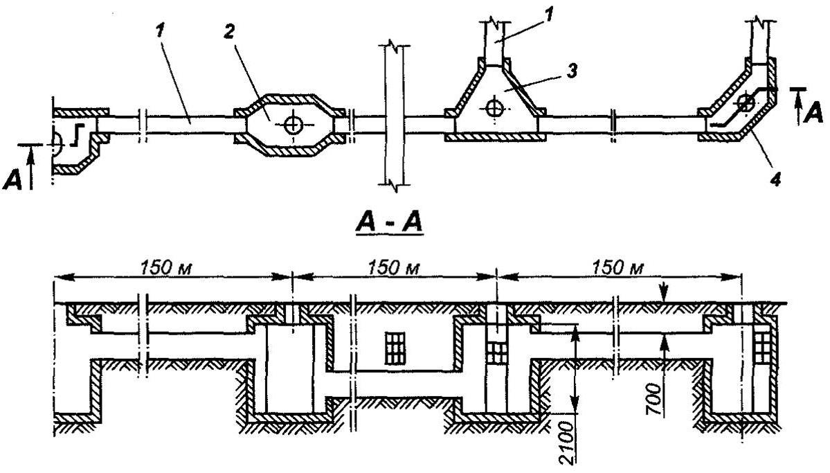 кабель ввгнг-ls 5х16 мм2 цена