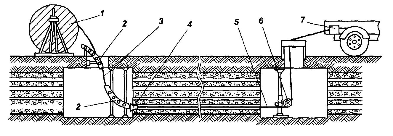 Схема протяжки кабеля в блоках