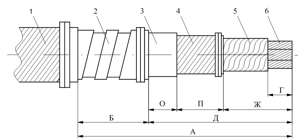 Схема разделки кабеля