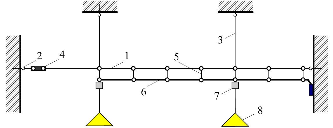 Рисунок. Схема тросовой
