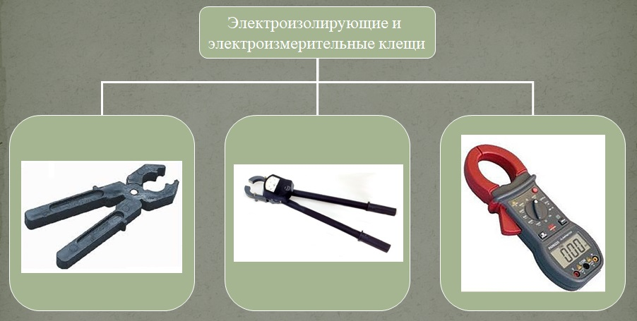 электроизолирующие и электроизмерительные клещи