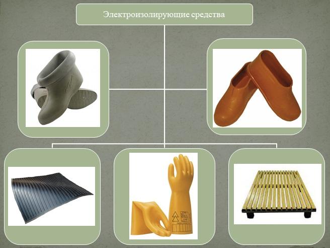 электроизолирующие перчатки, боты, галоши, ковры и подставки